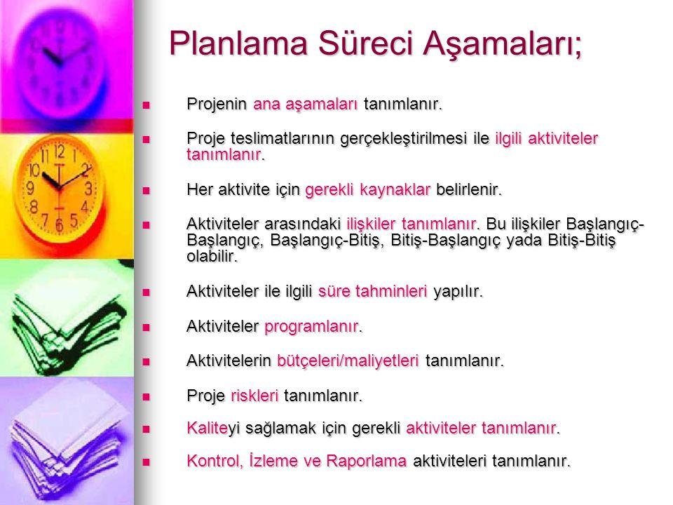 Planlama Süreci Aşamaları; Projenin ana aşamaları tanımlanır.