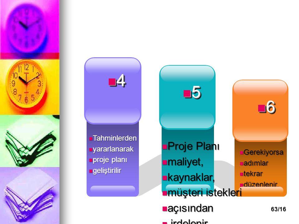 63/16 Tahminlerden Tahminlerden yararlanarak yararlanarak proje planı proje planı geliştirilir geliştirilir 4 4 Gerekiyorsa Gerekiyorsa adımlar adımlar tekrar tekrar düzenlenir.