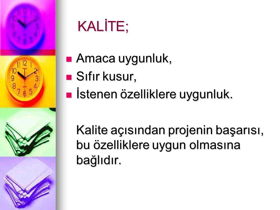Kalite Yönetimi; Projenin ihtiyaçlarının karşılanmasını sağlayacak süreçler tanımlanır.