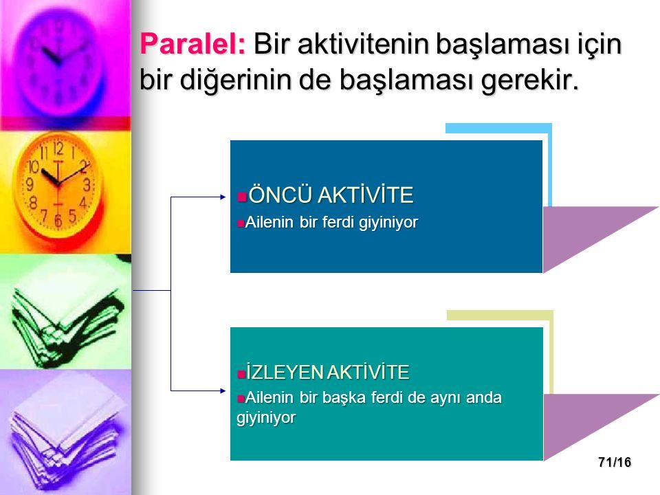 71/16 Paralel: Bir aktivitenin başlaması için bir diğerinin de başlaması gerekir.