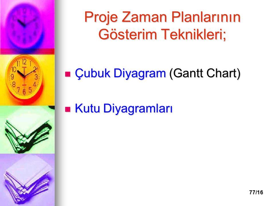 77/16 Proje Zaman Planlarının Gösterim Teknikleri; Çubuk Diyagram (Gantt Chart) Çubuk Diyagram (Gantt Chart) Kutu Diyagramları Kutu Diyagramları