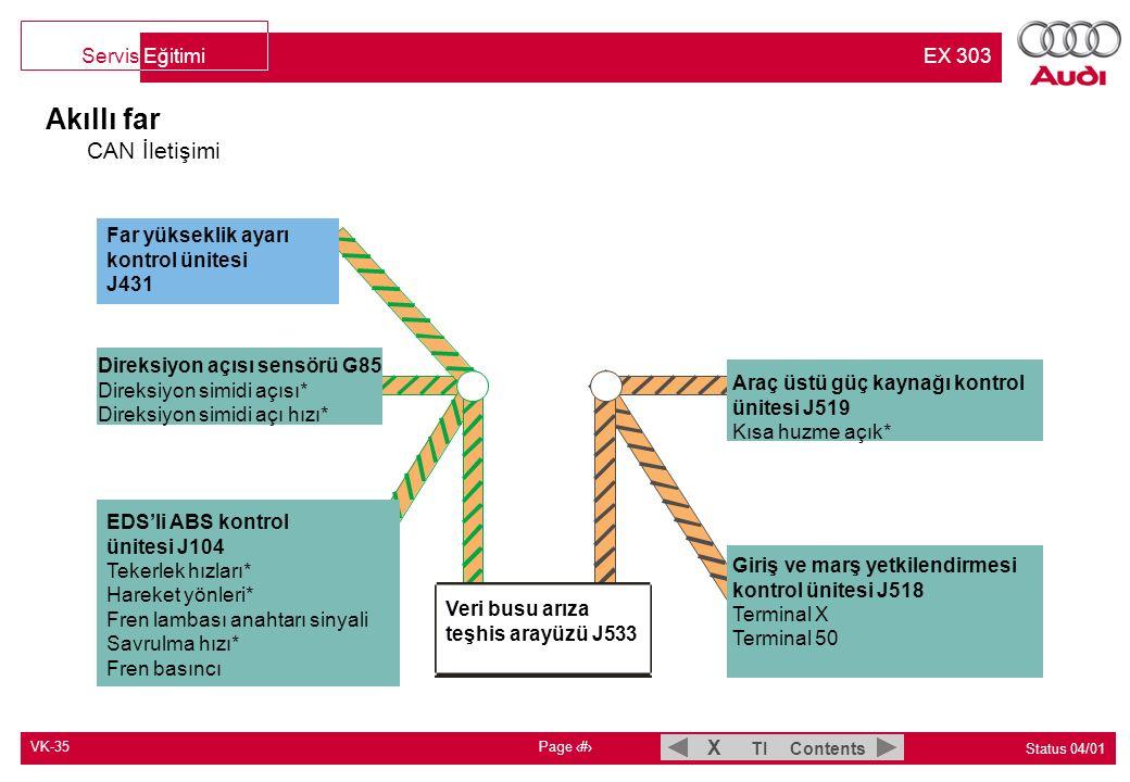 VK-35 Page 4 Status 04/01 TI Contents X Servis Eğitimi EX 303 Akıllı far CAN İletişimi Giriş ve marş yetkilendirmesi kontrol ünitesi J518 Terminal X T