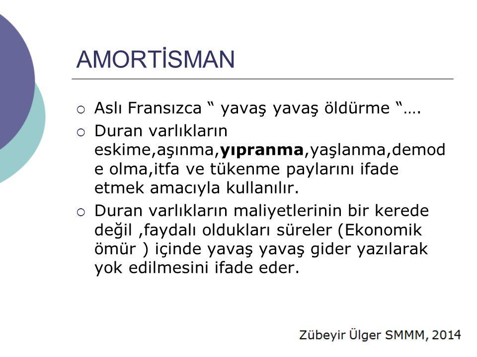 AMORTİSMAN AYIRMA – AYIRMAMA . Amortisman ayırmak yasal bir zorunluluk değil, yasal bir haktır.