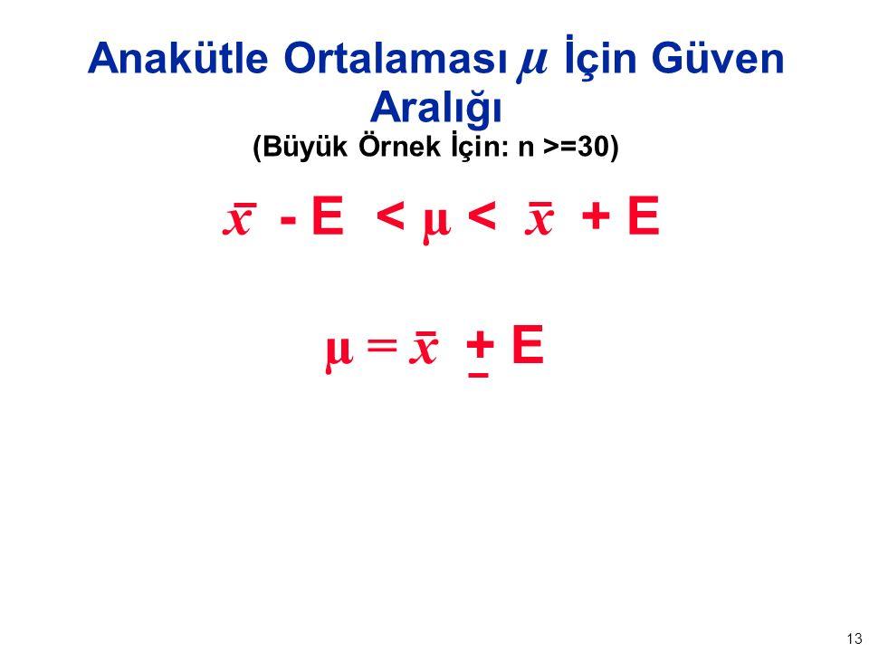 13 x - E < µ < x + E µ = x + E Anakütle Ortalaması µ İçin Güven Aralığı (Büyük Örnek İçin: n >=30)