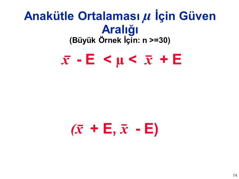 14 x - E < µ < x + E (x + E, x - E) Anakütle Ortalaması µ İçin Güven Aralığı (Büyük Örnek İçin: n >=30)