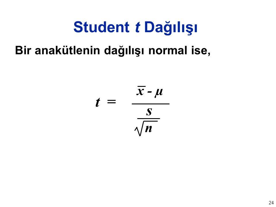 24 Student t Dağılışı Bir anakütlenin dağılışı normal ise, t = x - µ s n