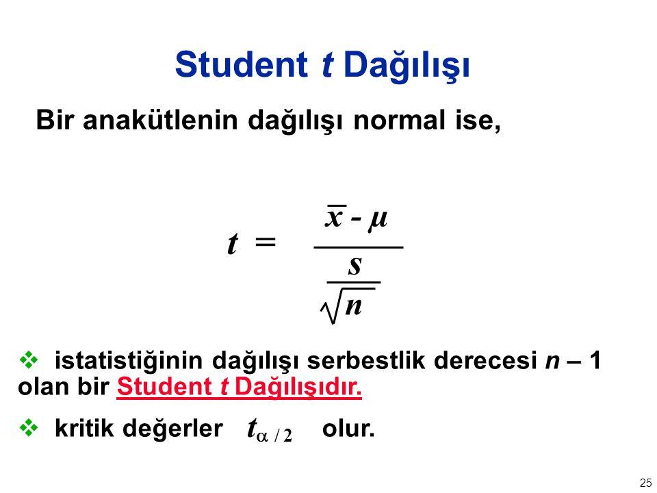 25 Student t Dağılışı Bir anakütlenin dağılışı normal ise,  istatistiğinin dağılışı serbestlik derecesi n – 1 olan bir Student t Dağılışıdır.