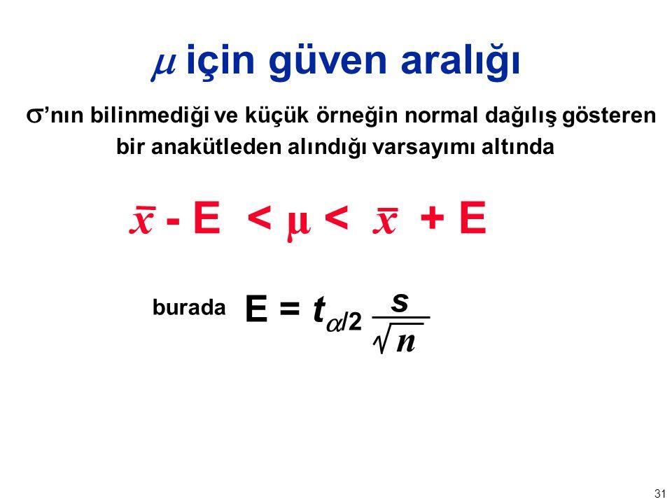 31  için güven aralığı  'nın bilinmediği ve küçük örneğin normal dağılış gösteren bir anakütleden alındığı varsayımı altında x - E < µ < x + E burada E = t  /2 n s