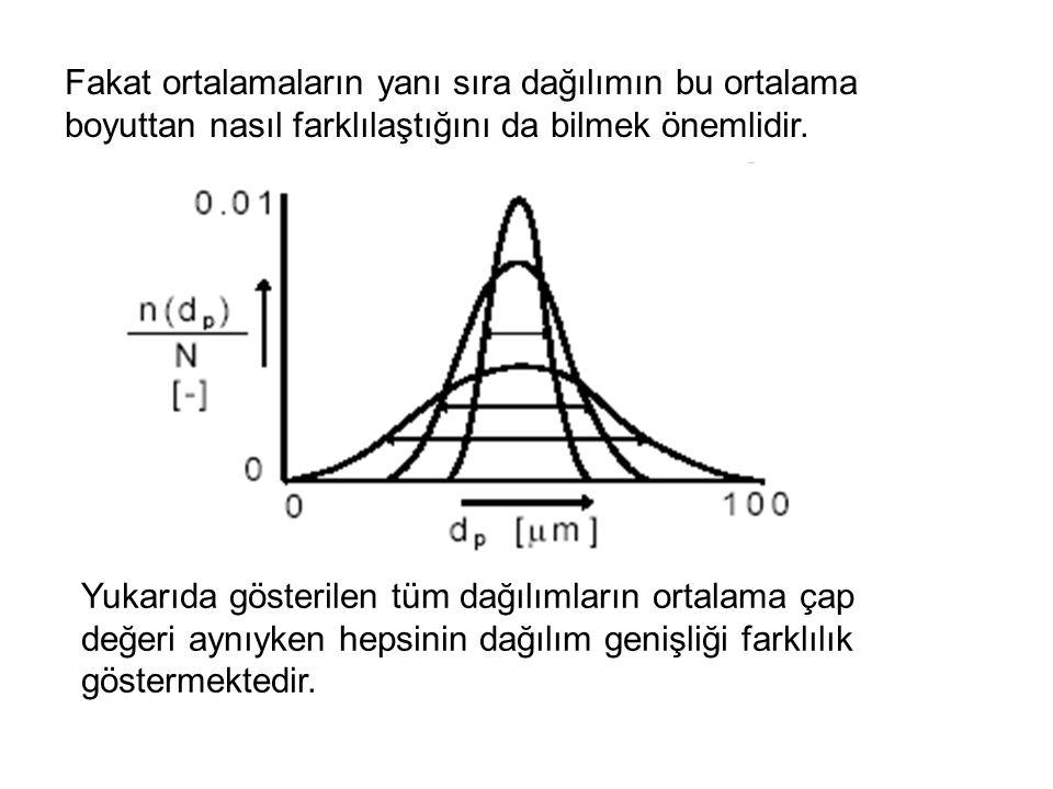 Fakat ortalamaların yanı sıra dağılımın bu ortalama boyuttan nasıl farklılaştığını da bilmek önemlidir.