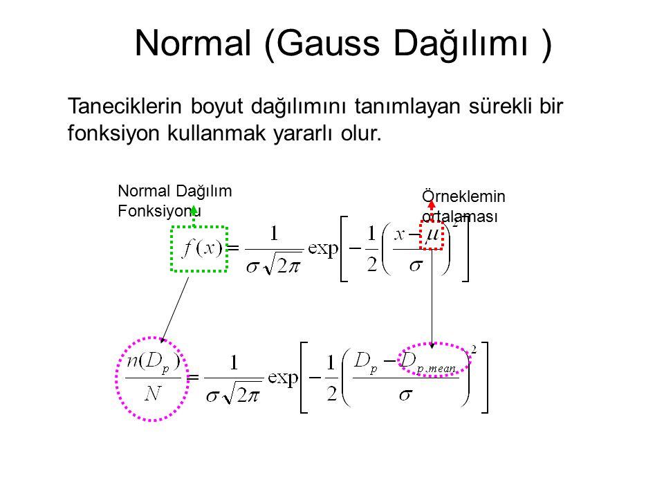 Taneciklerin boyut dağılımını tanımlayan sürekli bir fonksiyon kullanmak yararlı olur.