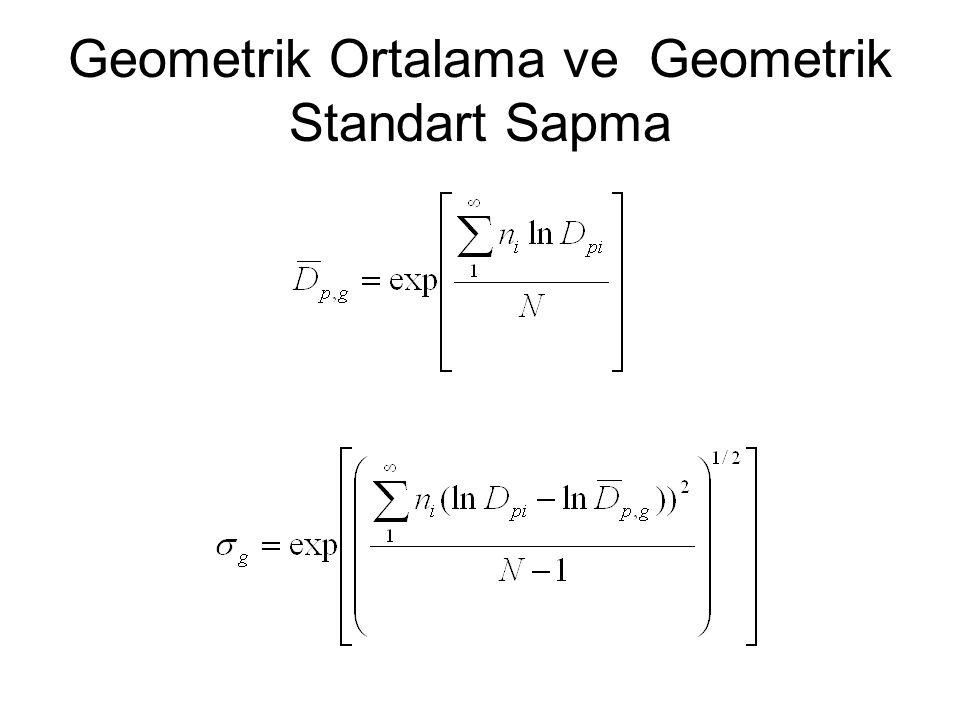 Geometrik Ortalama ve Geometrik Standart Sapma