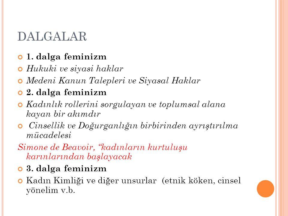 DALGALAR 1. dalga feminizm Hukuki ve siyasi haklar Medeni Kanun Talepleri ve Siyasal Haklar 2. dalga feminizm Kadınlık rollerini sorgulayan ve toplums