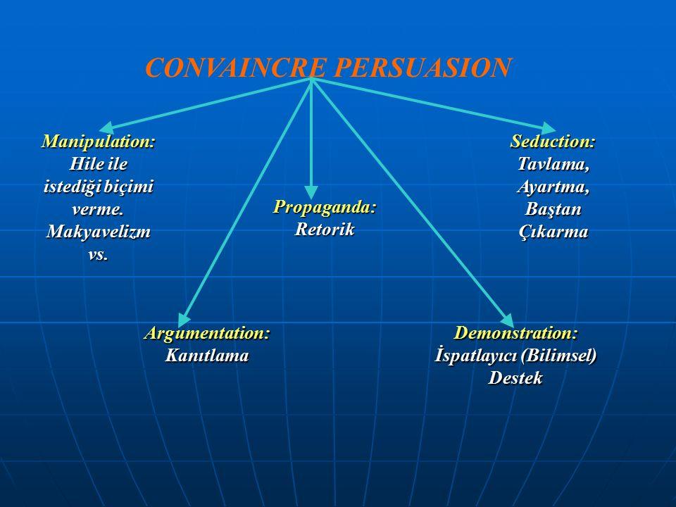 CONVAINCRE PERSUASION Manipulation: Hile ile istediği biçimi verme. Makyavelizm vs. Propaganda: Retorik Seduction: Tavlama, Ayartma, Baştan Çıkarma Ar