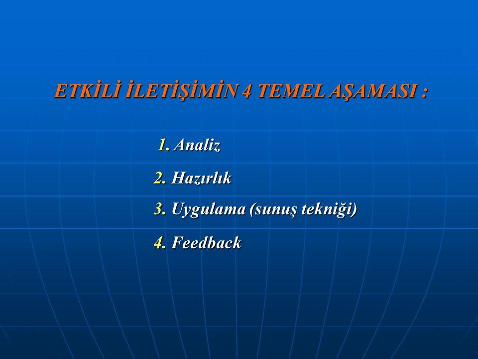 ETKİLİ İLETİŞİMİN 4 TEMEL AŞAMASI : 1. Analiz 2.Hazırlık 3. Uygulama (sunuş tekniği) 4. Feedback