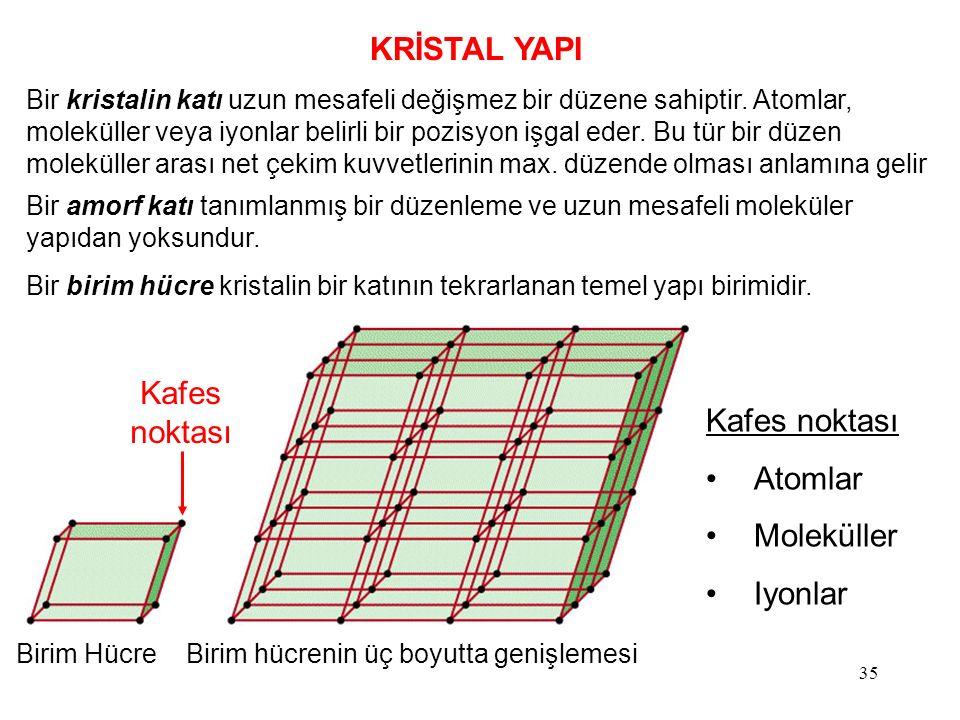 35 KRİSTAL YAPI Bir kristalin katı uzun mesafeli değişmez bir düzene sahiptir. Atomlar, moleküller veya iyonlar belirli bir pozisyon işgal eder. Bu tü