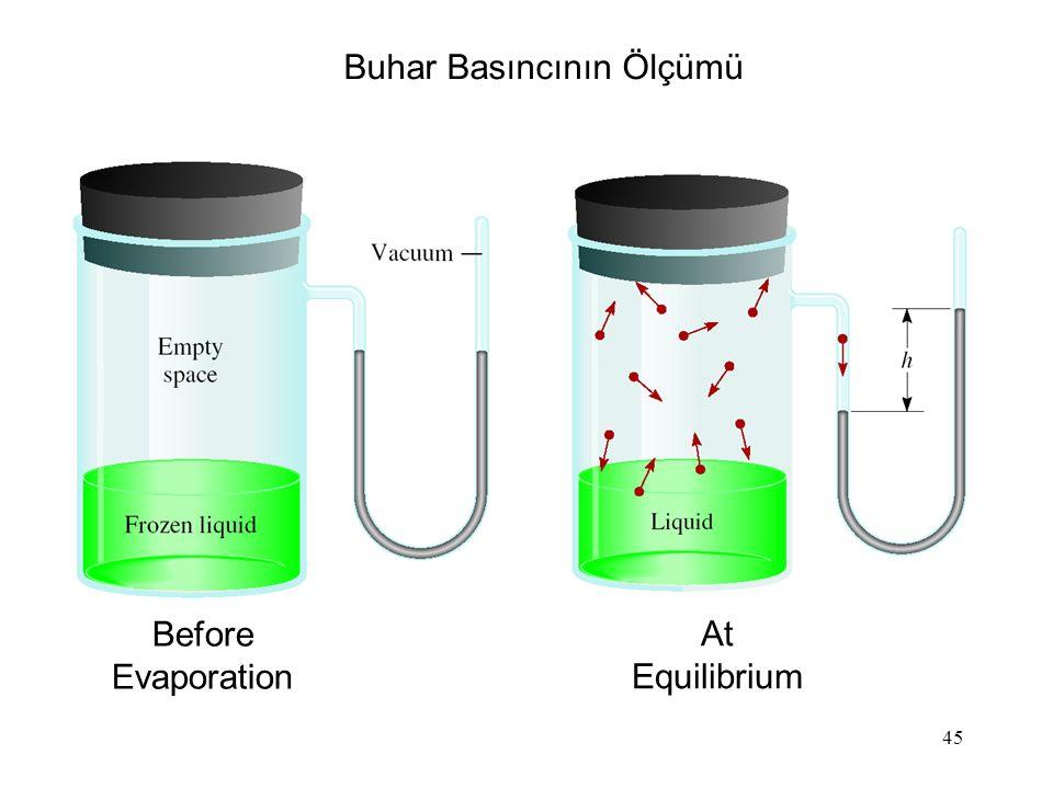 45 Before Evaporation At Equilibrium Buhar Basıncının Ölçümü