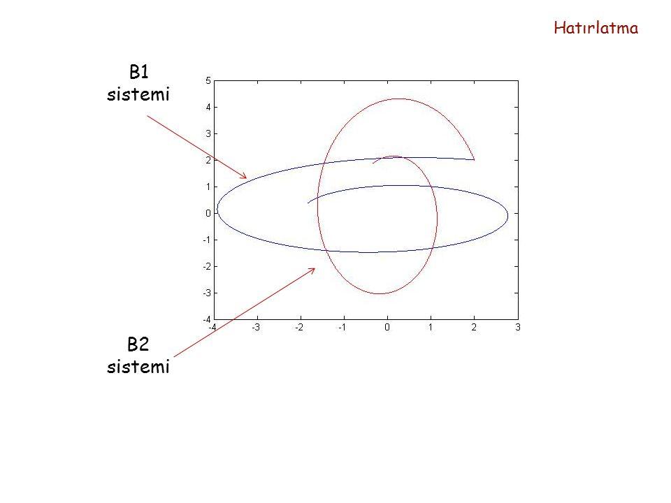 B1 sistemi B2 sistemi Hatırlatma