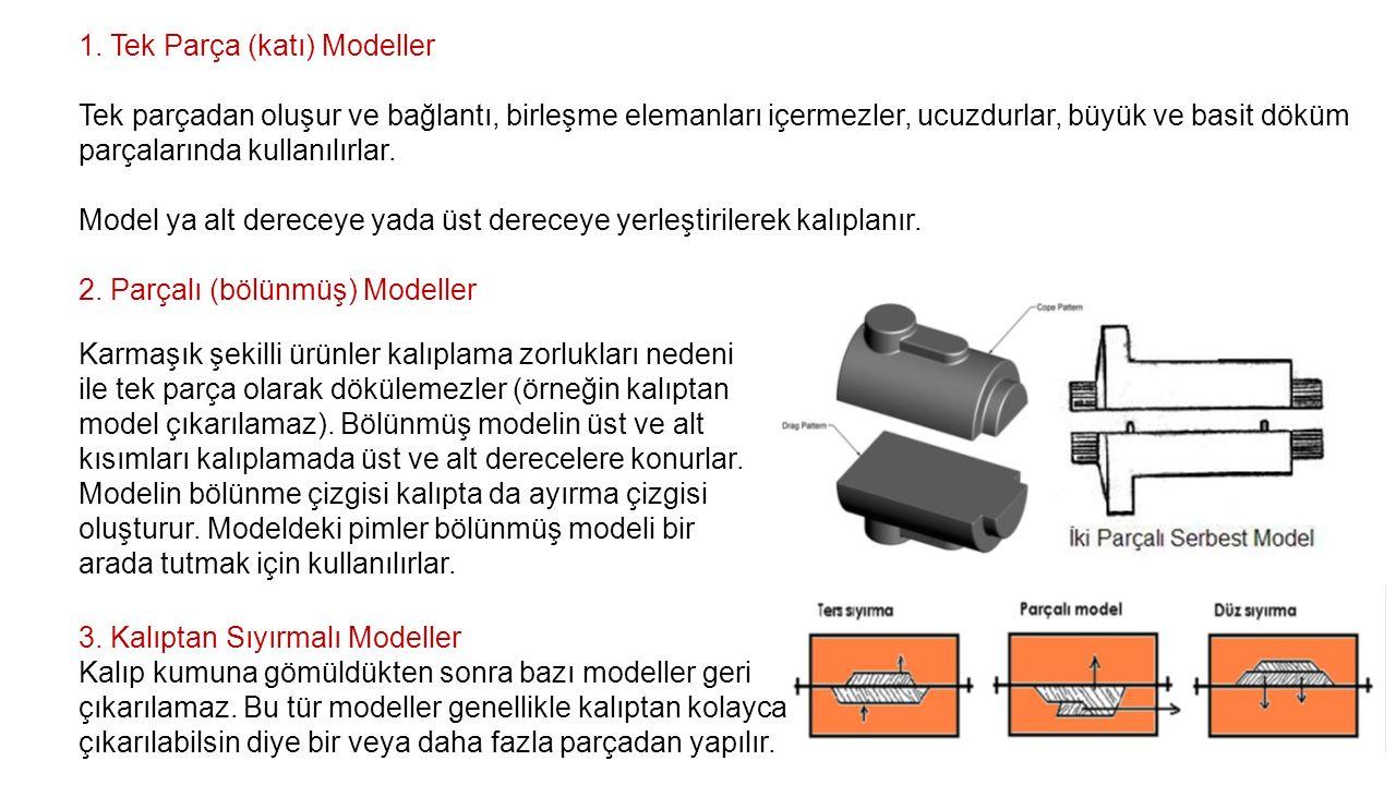 1. Tek Parça (katı) Modeller Tek parçadan oluşur ve bağlantı, birleşme elemanları içermezler, ucuzdurlar, büyük ve basit döküm parçalarında kullanılır