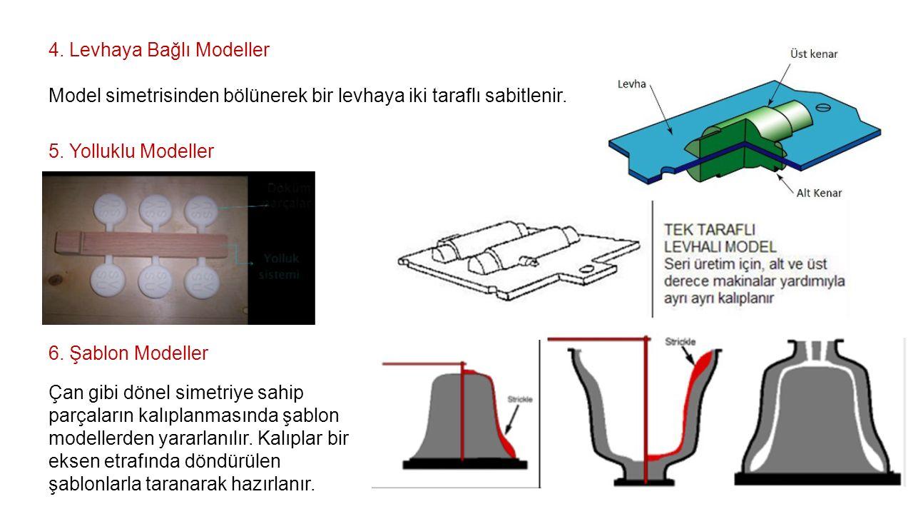 4. Levhaya Bağlı Modeller Model simetrisinden bölünerek bir levhaya iki taraflı sabitlenir. 5. Yolluklu Modeller 6. Şablon Modeller Çan gibi dönel sim