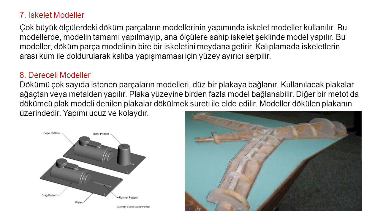7. İskelet Modeller Çok büyük ölçülerdeki döküm parçaların modellerinin yapımında iskelet modeller kullanılır. Bu modellerde, modelin tamamı yapılmayı