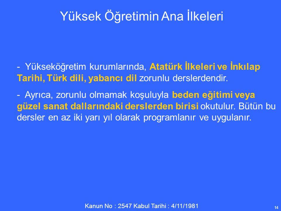 Kanun No : 2547 Kabul Tarihi : 4/11/1981 14 - Yükseköğretim kurumlarında, Atatürk İlkeleri ve İnkılap Tarihi, Türk dili, yabancı dil zorunlu derslerdendir.