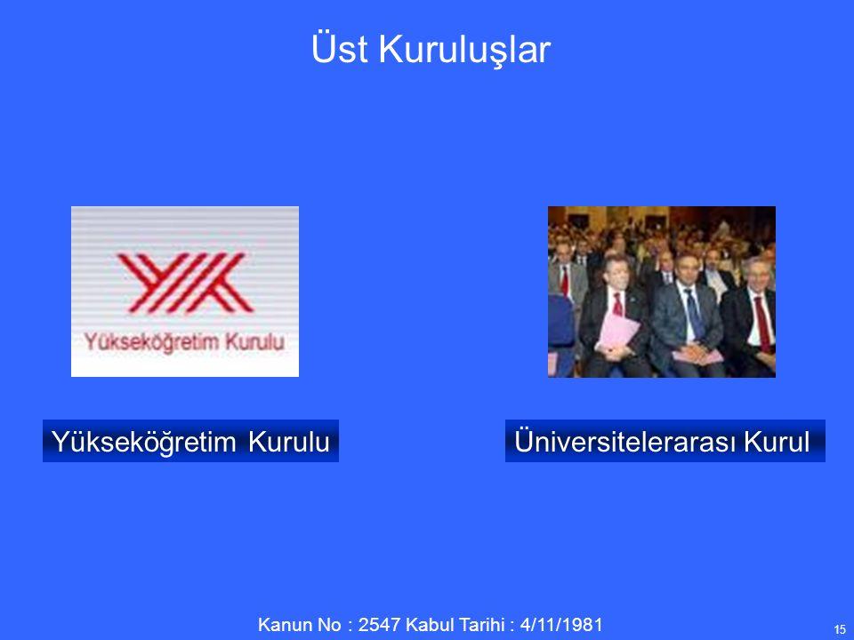 Kanun No : 2547 Kabul Tarihi : 4/11/1981 15 Üniversitelerarası Kurul Üst Kuruluşlar Yükseköğretim Kurulu