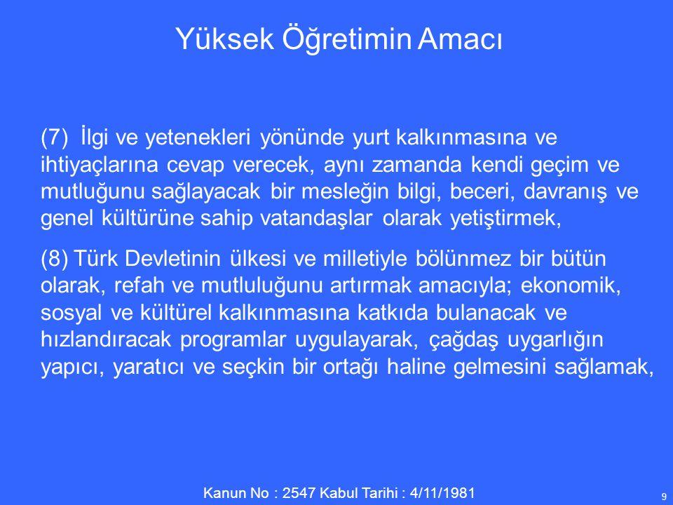 Kanun No : 2547 Kabul Tarihi : 4/11/1981 9 (7) İlgi ve yetenekleri yönünde yurt kalkınmasına ve ihtiyaçlarına cevap verecek, aynı zamanda kendi geçim ve mutluğunu sağlayacak bir mesleğin bilgi, beceri, davranış ve genel kültürüne sahip vatandaşlar olarak yetiştirmek, (8) Türk Devletinin ülkesi ve milletiyle bölünmez bir bütün olarak, refah ve mutluluğunu artırmak amacıyla; ekonomik, sosyal ve kültürel kalkınmasına katkıda bulanacak ve hızlandıracak programlar uygulayarak, çağdaş uygarlığın yapıcı, yaratıcı ve seçkin bir ortağı haline gelmesini sağlamak, Yüksek Öğretimin Amacı