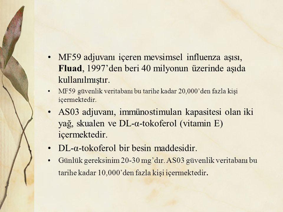 MF59 adjuvanı içeren mevsimsel influenza aşısı, Fluad, 1997'den beri 40 milyonun üzerinde aşıda kullanılmıştır.