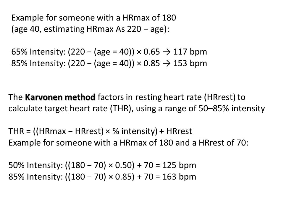 Example for someone with a HRmax of 180 (age 40, estimating HRmax As 220 − age): 65% Intensity: (220 − (age = 40)) × 0.65 → 117 bpm 85% Intensity: (220 − (age = 40)) × 0.85 → 153 bpm Karvonen method The Karvonen method factors in resting heart rate (HRrest) to calculate target heart rate (THR), using a range of 50–85% intensity THR = ((HRmax − HRrest) × % intensity) + HRrest Example for someone with a HRmax of 180 and a HRrest of 70: 50% Intensity: ((180 − 70) × 0.50) + 70 = 125 bpm 85% Intensity: ((180 − 70) × 0.85) + 70 = 163 bpm