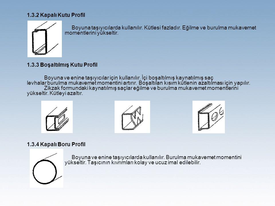 1.3.2 Kapalı Kutu Profil Boyuna taşıyıcılarda kullanılır.