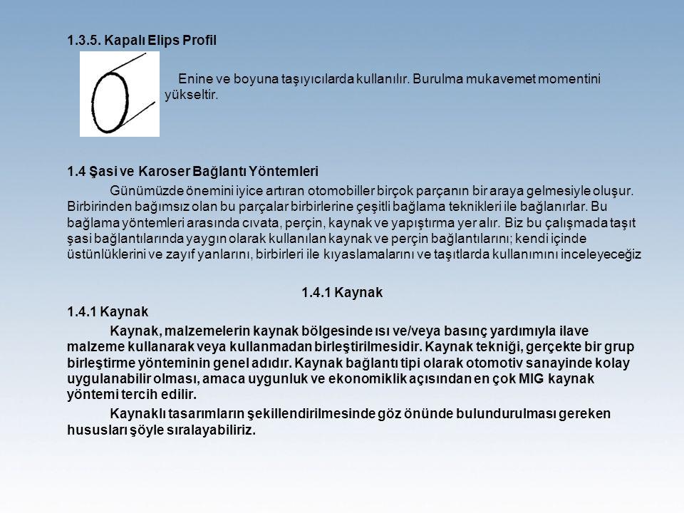 1.3.5.Kapalı Elips Profil Enine ve boyuna taşıyıcılarda kullanılır.