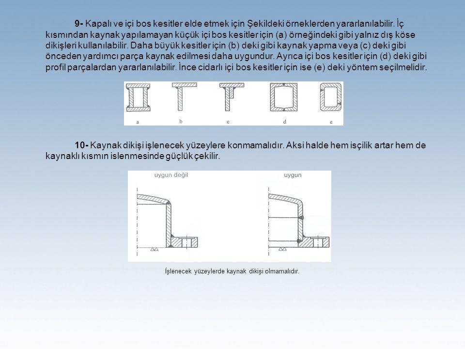 9- Kapalı ve içi bos kesitler elde etmek için Şekildeki örneklerden yararlanılabilir.