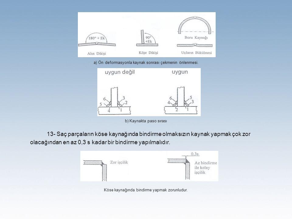 a) Ön deformasyonla kaynak sonrası çekmenin önlenmesi.