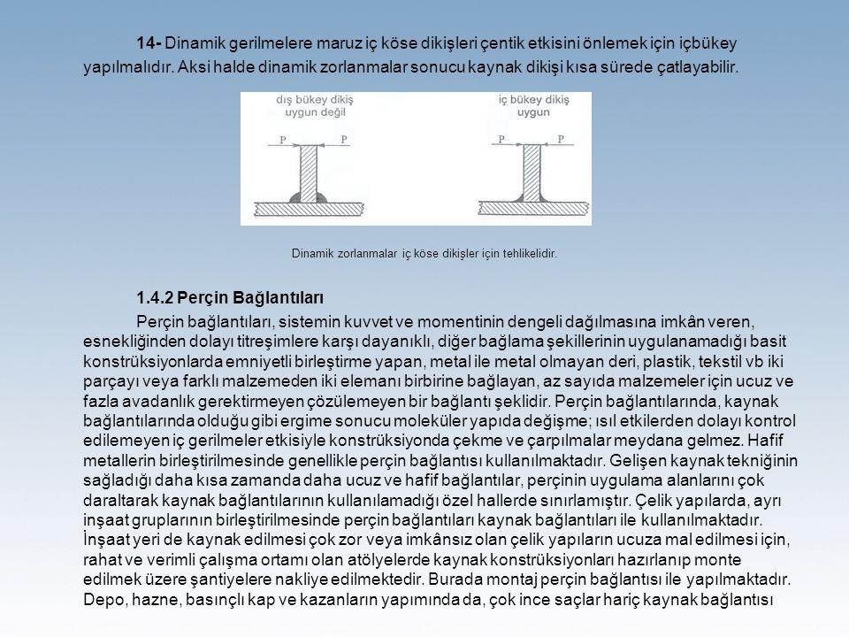14- Dinamik gerilmelere maruz iç köse dikişleri çentik etkisini önlemek için içbükey yapılmalıdır.