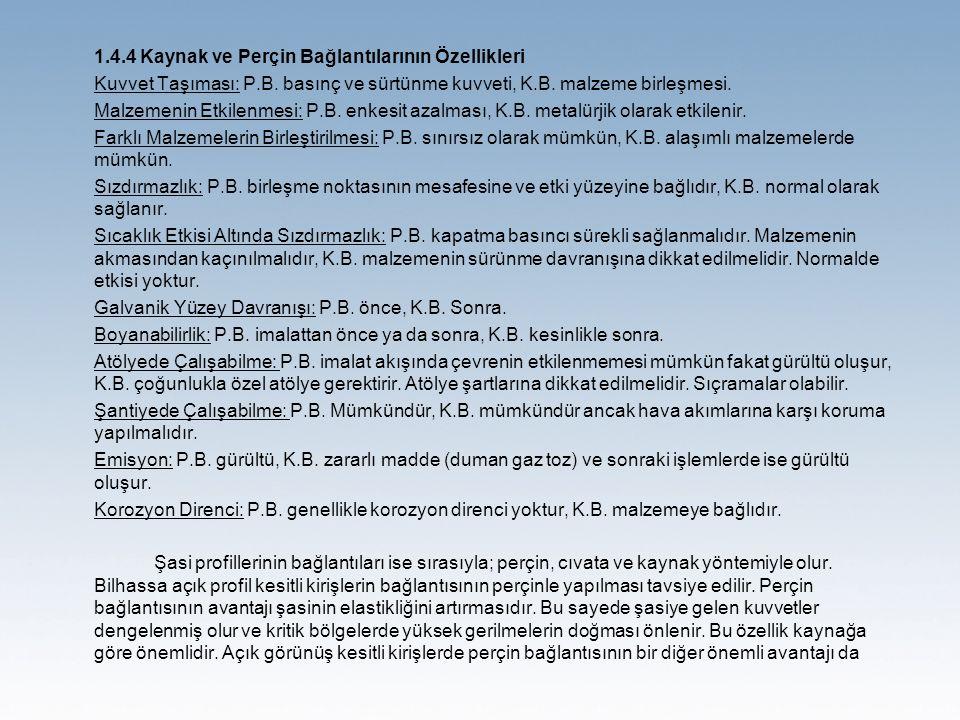 1.4.4 Kaynak ve Perçin Bağlantılarının Özellikleri Kuvvet Taşıması: P.B.