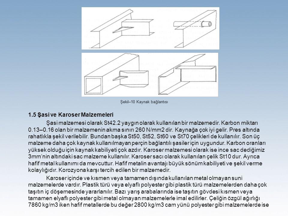 Şekil–10 Kaynak bağlantısı 1.5 Şasi ve Karoser Malzemeleri Şasi malzemesi olarak St42.2 yaygın olarak kullanılan bir malzemedir.