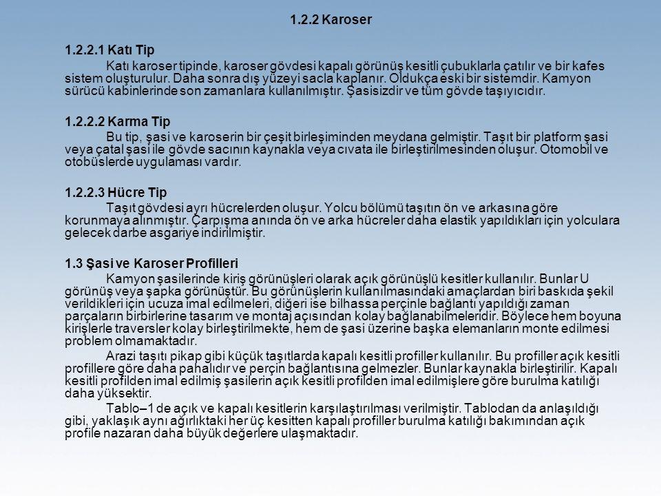 Tablo–1 1.3.1 Açık U Profil Özellikle boyuna taşıyıcı olarak kullanılır.