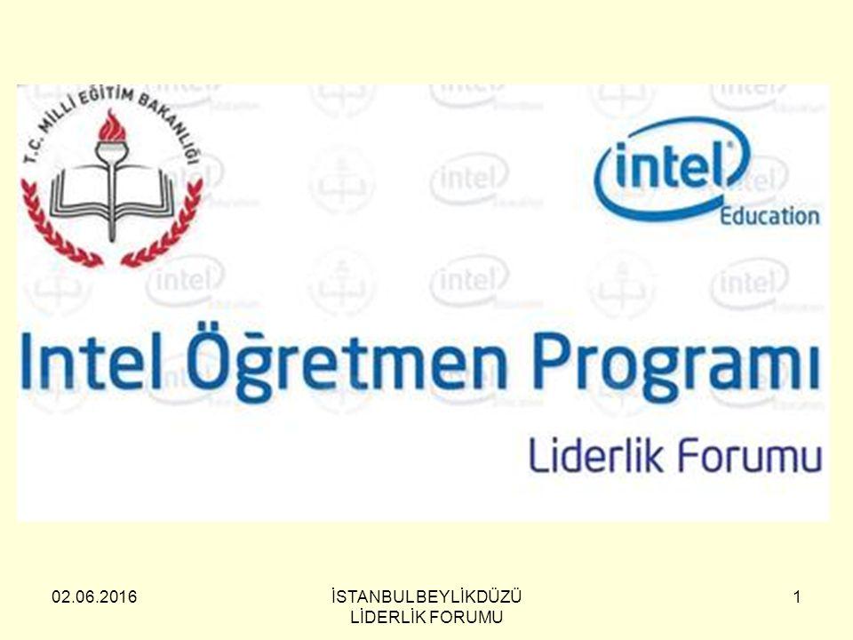 02.06.2016İSTANBUL BEYLİKDÜZÜ LİDERLİK FORUMU 22 Lider Davranışlarının Sıralanması (En Önemlileri ) Vizyonun paylaşımı (Ia) Araştırmayı temel alma (Ie) Teknoloji ortamının desteklenmesi (IIb) Nitelikli teknoloji kullanımı (IIe) Teknoloji kullanımında model olma (IIIa) Kaynakların dağıtımı (IVc) Personelin değerlendirilmesi (Vc) Eşit erişim (VIa) Gizlilik/güvenlik (VIc )
