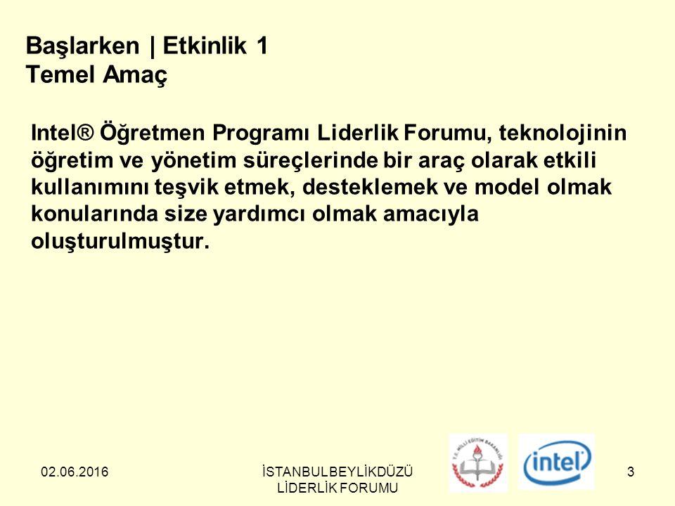 02.06.2016İSTANBUL BEYLİKDÜZÜ LİDERLİK FORUMU 24 Modül 3 | Etkinlik 3 ISTE NETS-A Standartlarını İncelemek I.