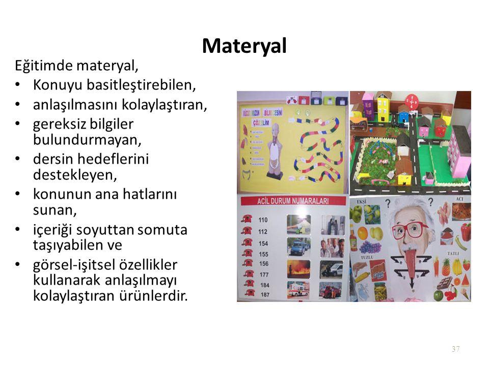 Materyal Eğitimde materyal, Konuyu basitleştirebilen, anlaşılmasını kolaylaştıran, gereksiz bilgiler bulundurmayan, dersin hedeflerini destekleyen, ko