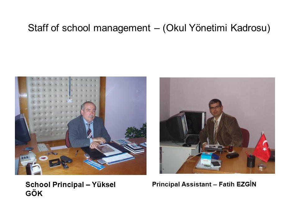 Staff of school management – (Okul Yönetimi Kadrosu) School Principal – Yüksel GÖK Principal Assistant – Fatih EZGİN