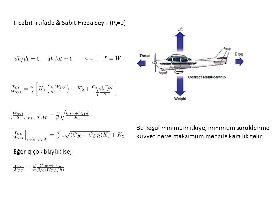 I. Sabit İrtifada & Sabit Hızda Seyir (P s =0) Bu koşul minimum itkiye, minimum sürüklenme kuvvetine ve maksimum menzile karşılık gelir. Eğer q çok bü