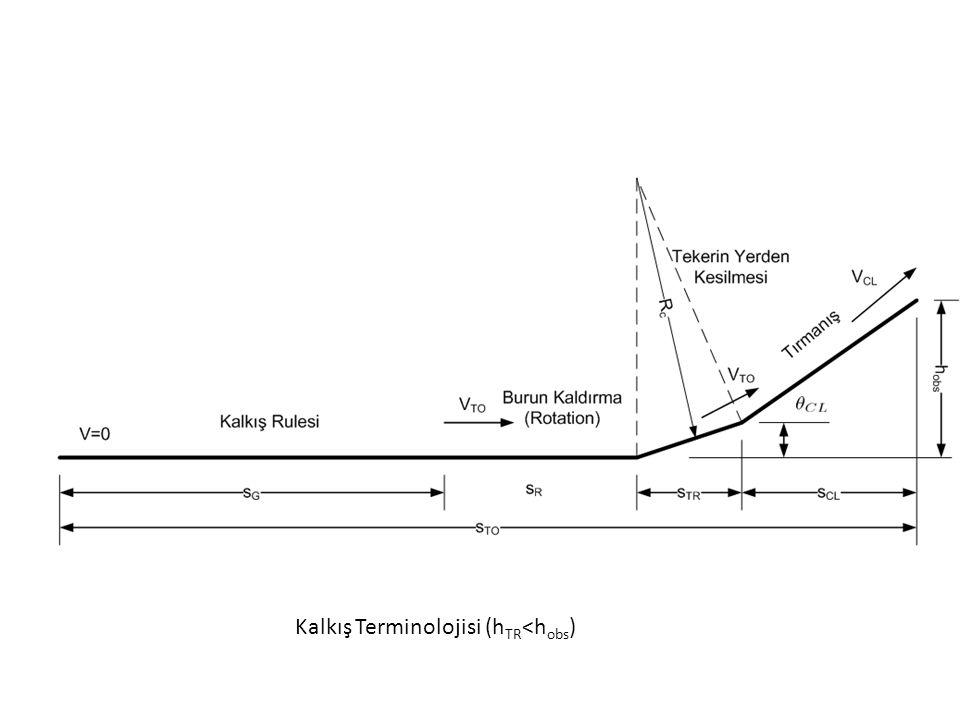 Kalkış Terminolojisi (h TR <h obs )