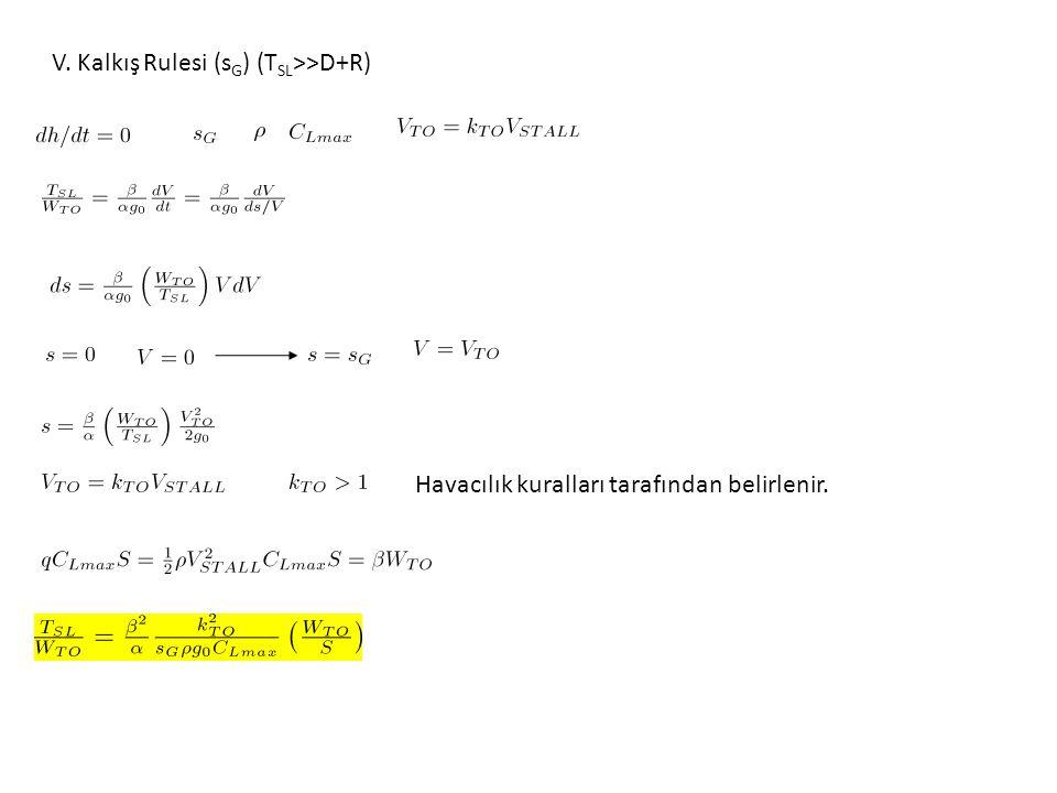 V. Kalkış Rulesi (s G ) (T SL >>D+R) Havacılık kuralları tarafından belirlenir.