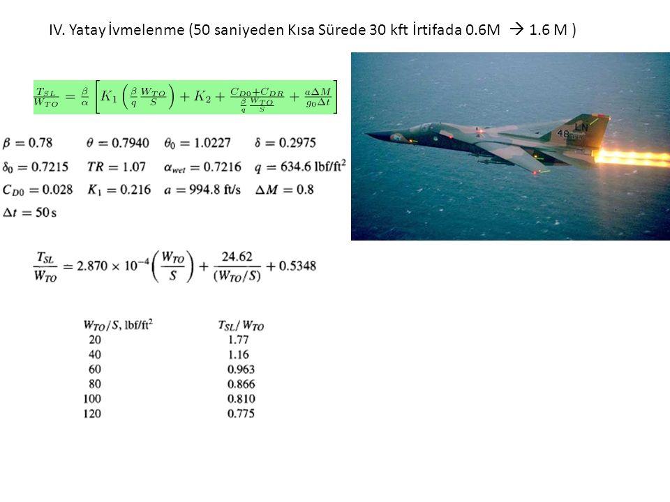 IV. Yatay İvmelenme (50 saniyeden Kısa Sürede 30 kft İrtifada 0.6M  1.6 M )