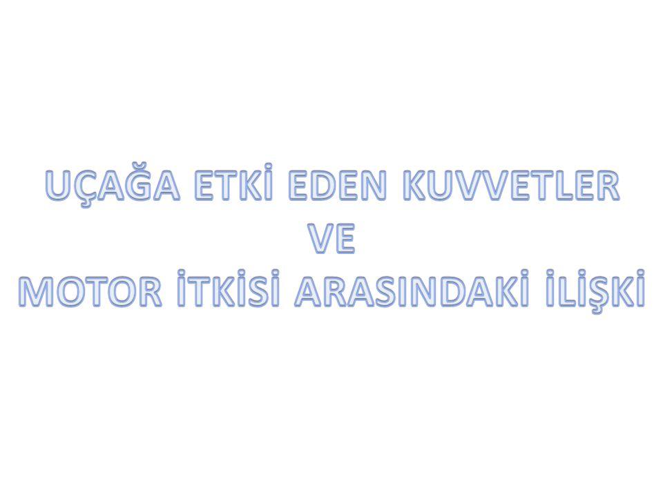 Kalkış Terminolojisi (h TR >h obs )