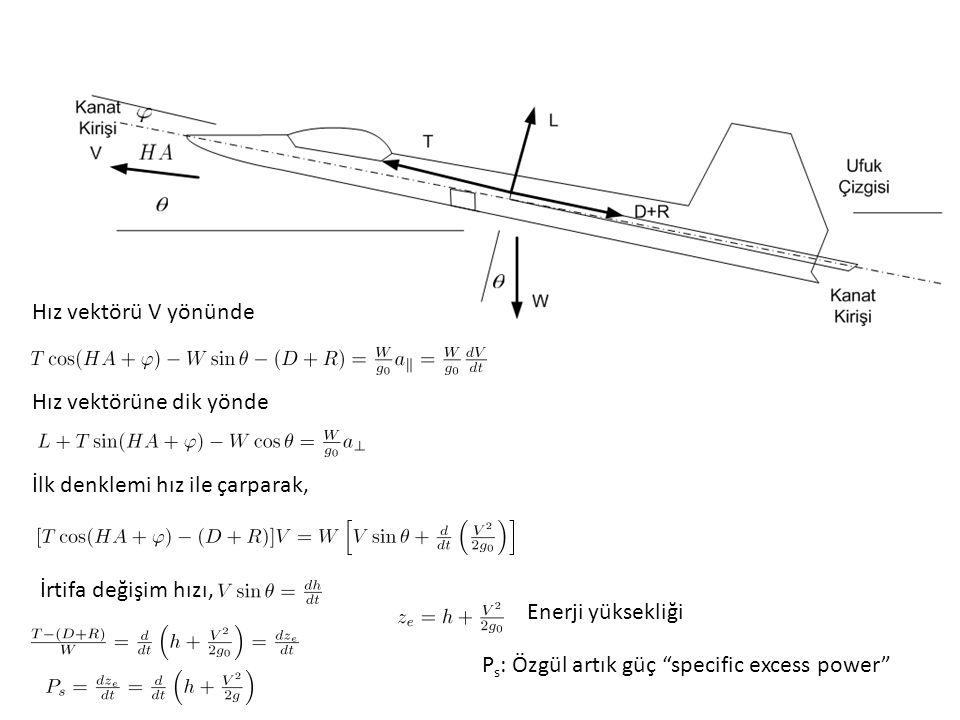 """Hız vektörü V yönünde Hız vektörüne dik yönde İlk denklemi hız ile çarparak, İrtifa değişim hızı, P s : Özgül artık güç """"specific excess power"""" Enerji"""