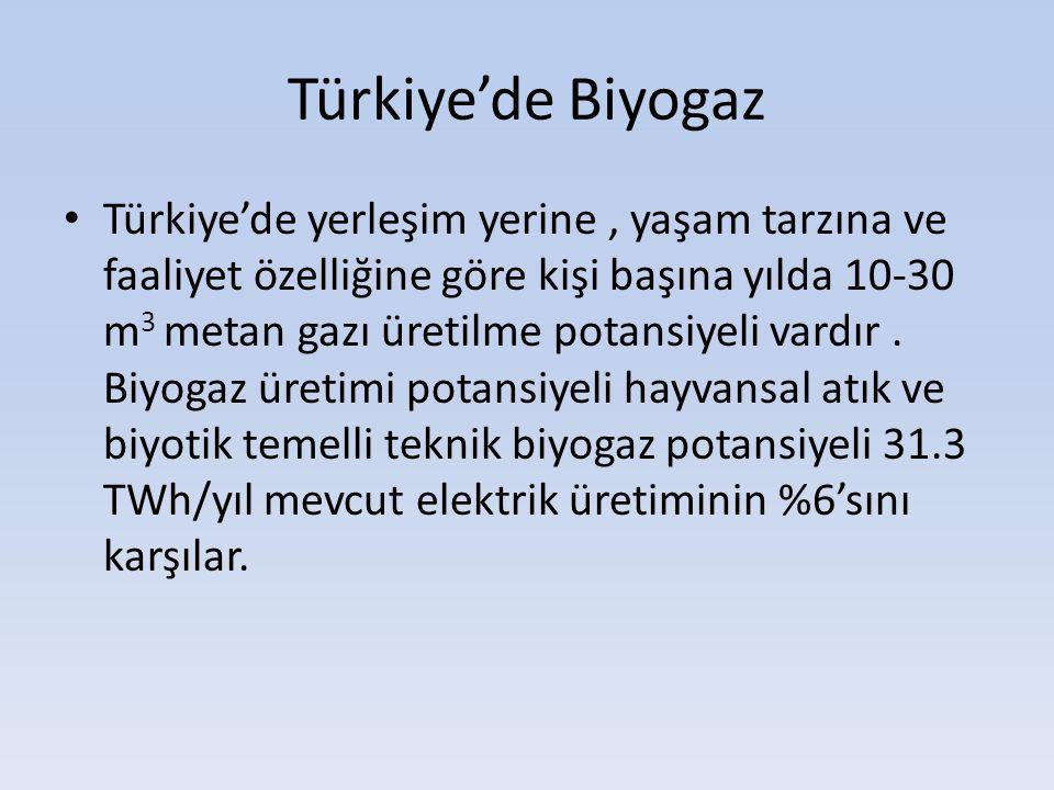 Türkiye'de Biyogaz Türkiye'de yerleşim yerine, yaşam tarzına ve faaliyet özelliğine göre kişi başına yılda 10-30 m 3 metan gazı üretilme potansiyeli v