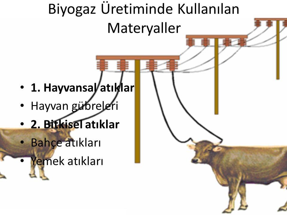 Biyogaz Üretiminde Kullanılan Materyaller 1. Hayvansal atıklar Hayvan gübreleri 2. Bitkisel atıklar Bahçe atıkları Yemek atıkları