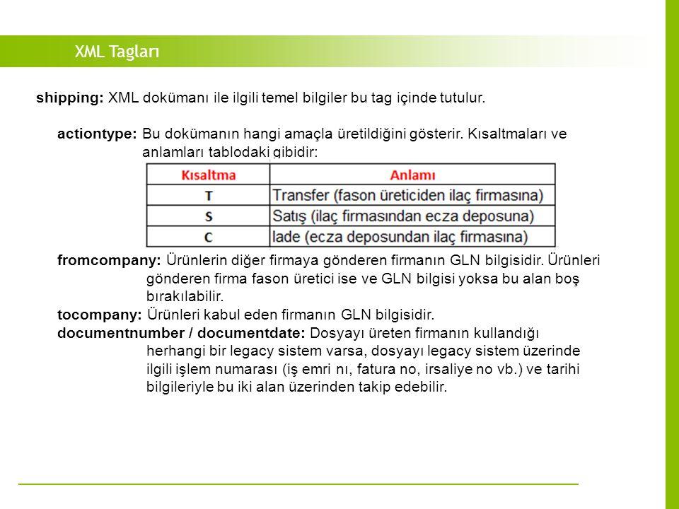 XML Tagları shipping: XML dokümanı ile ilgili temel bilgiler bu tag içinde tutulur.